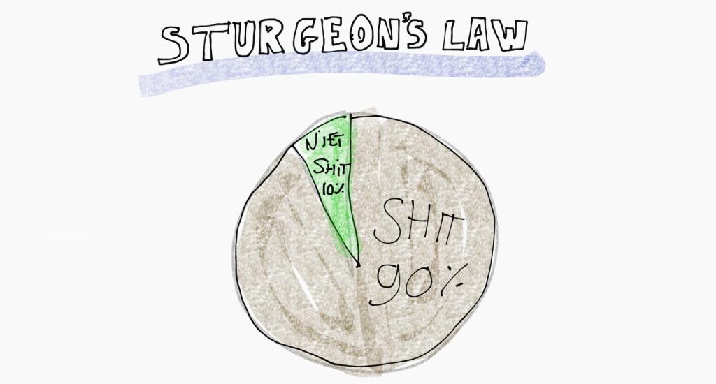 Sturgeon's law: 90% van alles wat je maakt is shit.